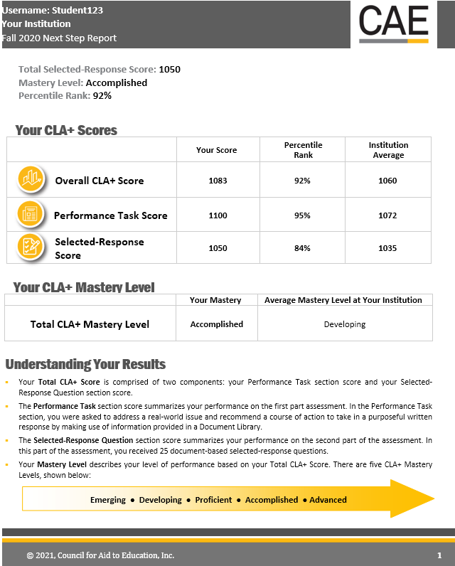Detailed Subscore Report